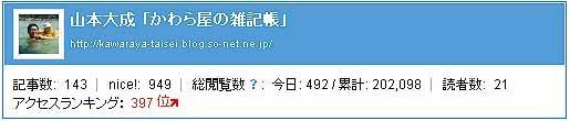 アクセス数.jpg