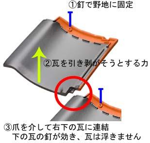 防災瓦の機能2.jpg