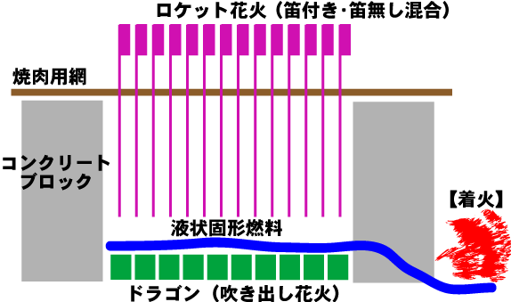 ロケット花火.png